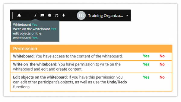 White board permission icon in the Virtual Classroom