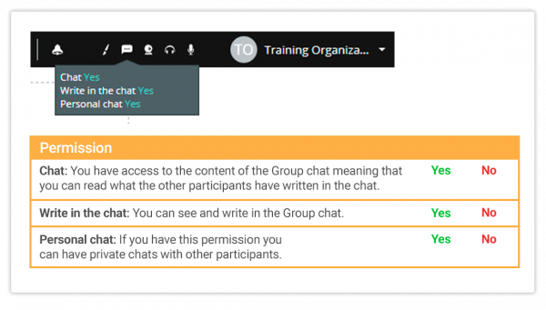 Chat permissions icon in the Virtual Classroom