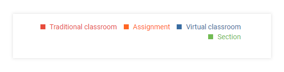 LMS Dashboard: Events coloring coding