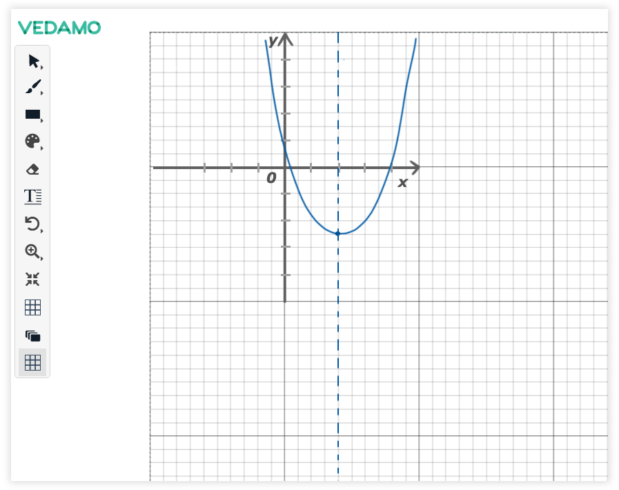 Virtual Classroom Online Whiteboard Tools: Use the grid tool for creating graphs in the center of the whiteboard