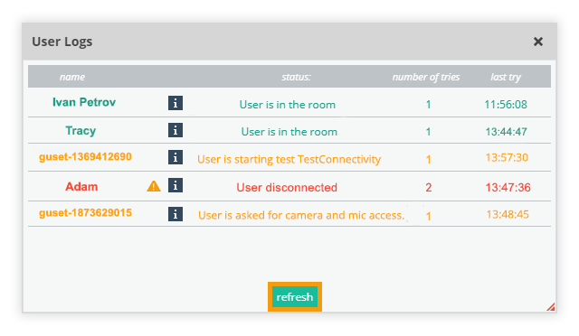 Participant Controls in the Virtual Classroom: User Logs