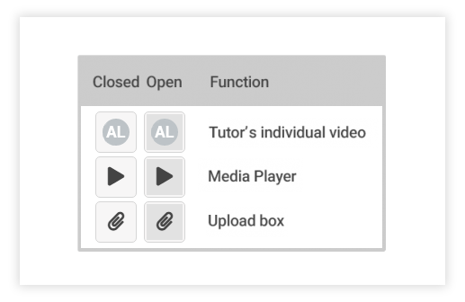 Virtual classroom functional windows