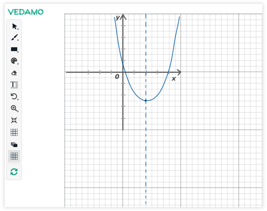 Use the grid tool for creating graphs in the center of the whiteboard