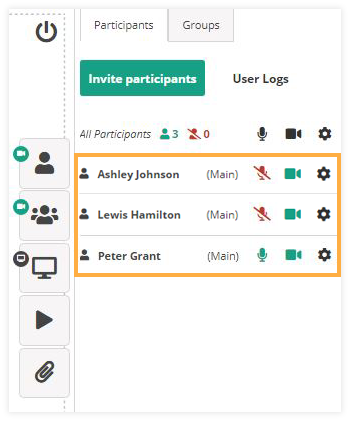 Participant Controls in the Virtual Classroom: Participants List